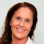 Profª. Rosângela de Castro